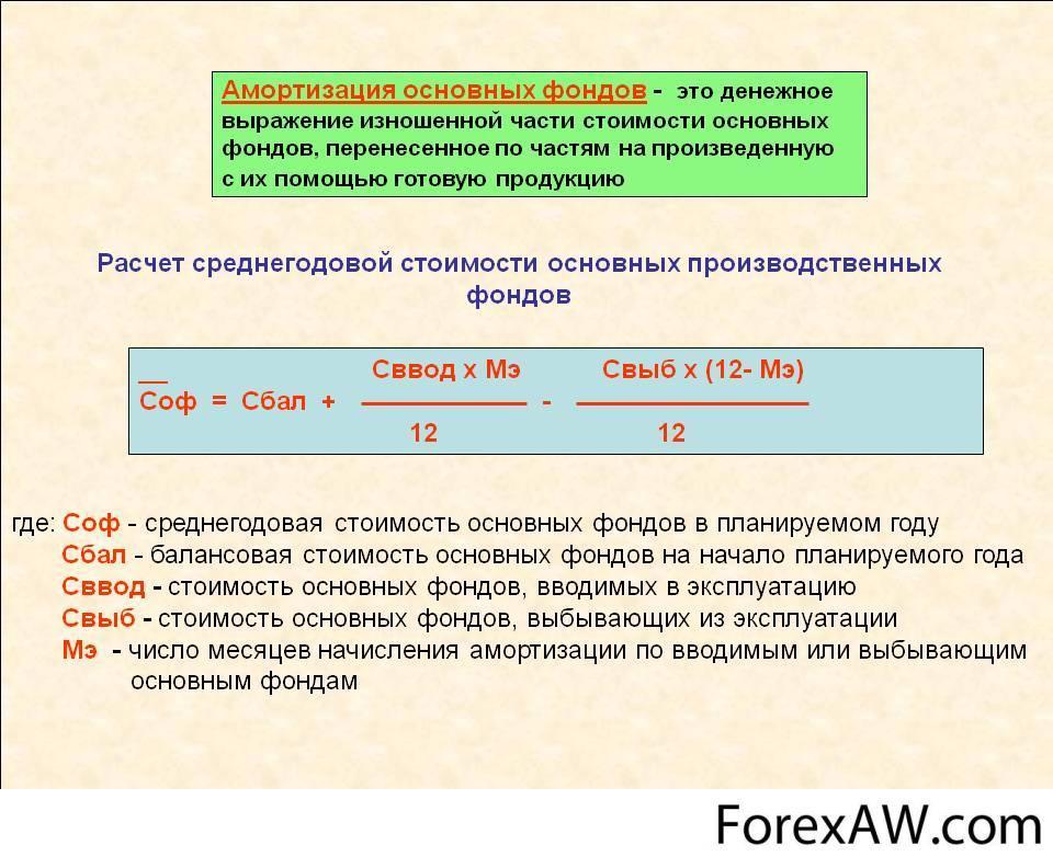 Закладная договору займа