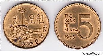 Обмен валют qiwi rub
