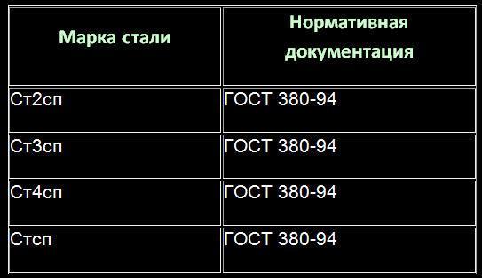 кредит по двум документам без справок о доходах краснодар