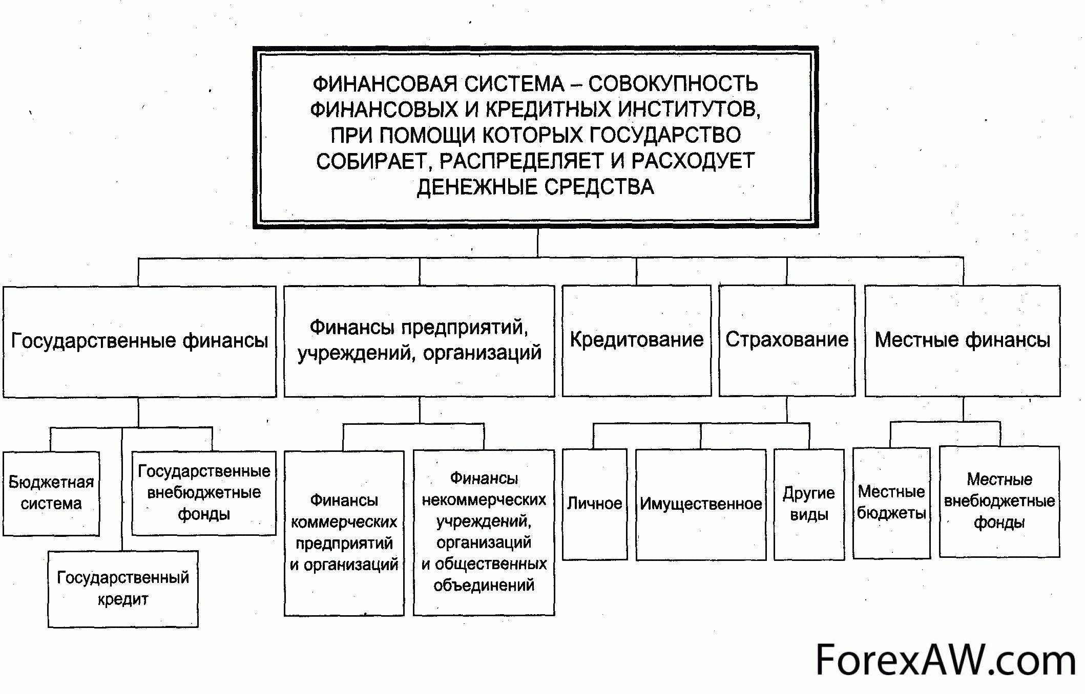 А государственный банк развития KfW готовится предложить.