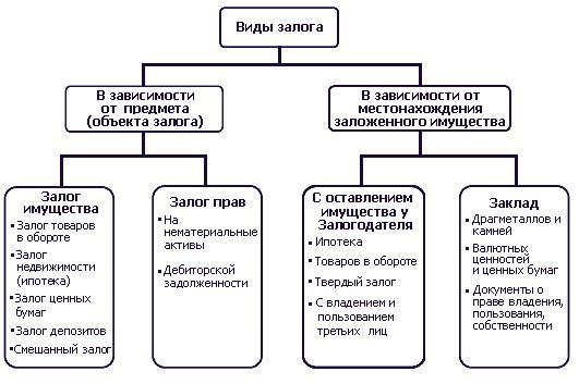 элементы кредитной политики коммерческого банка