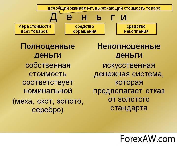 Решение задач на закон денежного обращения решение задач и примеров на умножение
