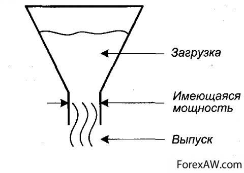 Forex ном