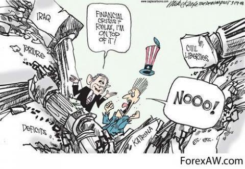 Что такое Экономический Кантри риск