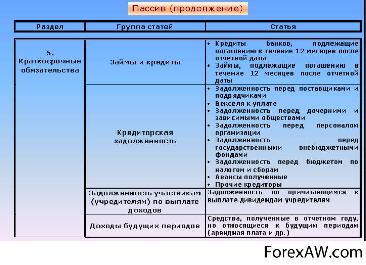 Перевод с карты на карту ощадбанка без комиссии