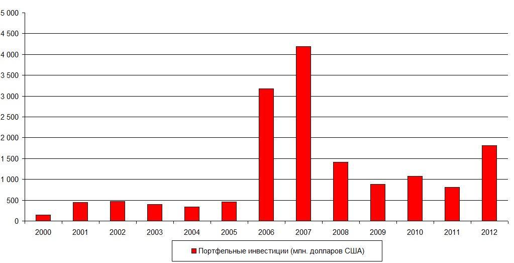 Внж в испании при покупке недвижимости в 2017