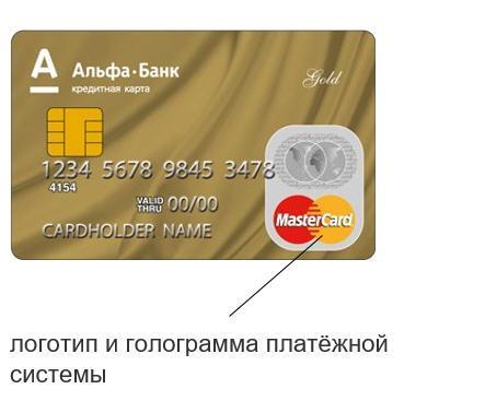Кредитная карта по почте оформить заявку