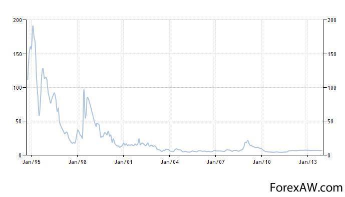 процентная ставка по кредиту в день ипотека с плохой кредитной историей воронеж
