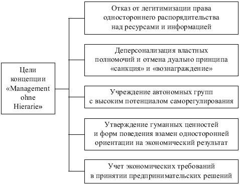 Решение к задачам по хозяйственному праву решение задачи егэ 10