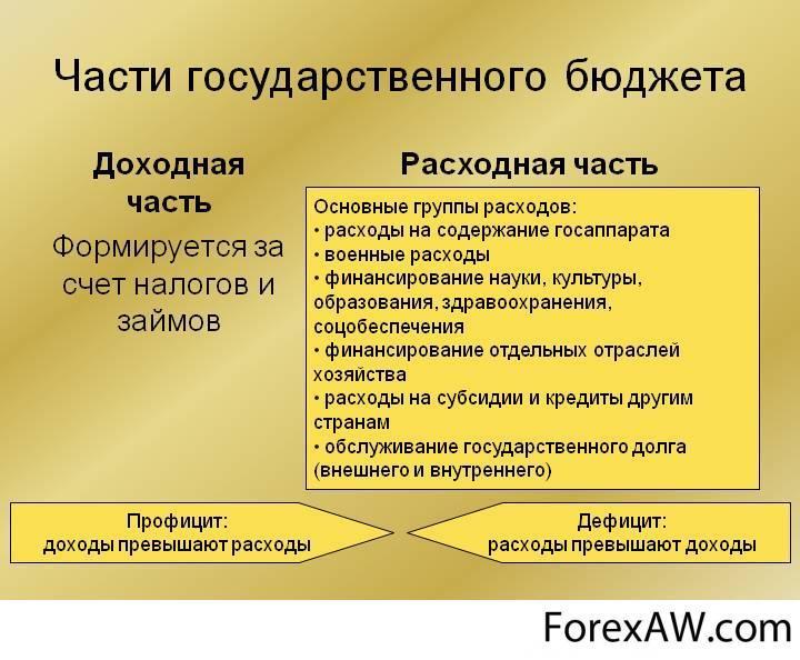 в каких банках низкие ставки на потребительский кредит