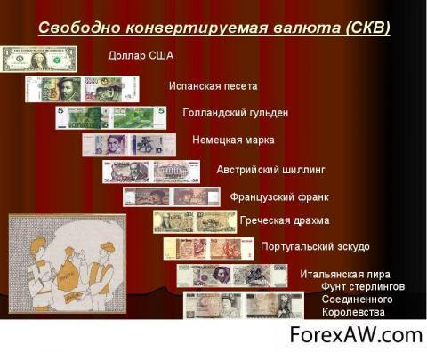 Свободно конвертируемые валюты доклад 9222