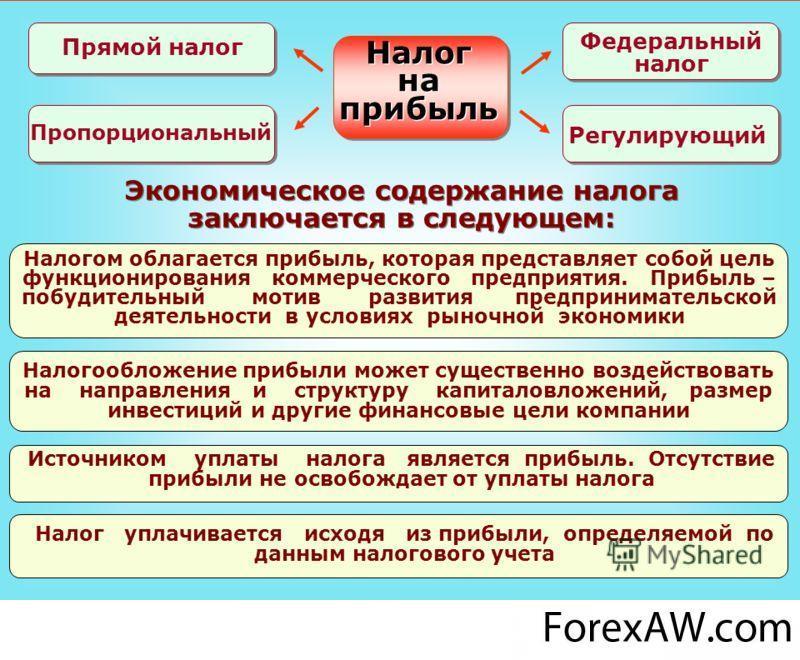 страхование заемщиков потребительских кредитов программа 3