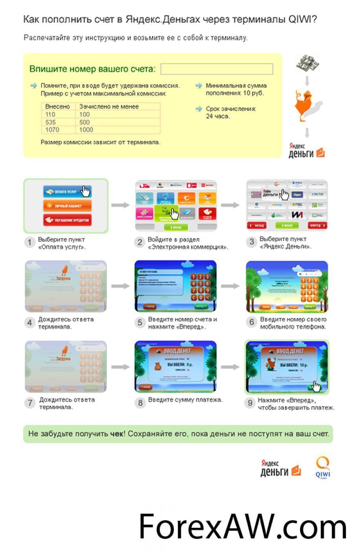 Курс обмена виза и mastercard платежной системы