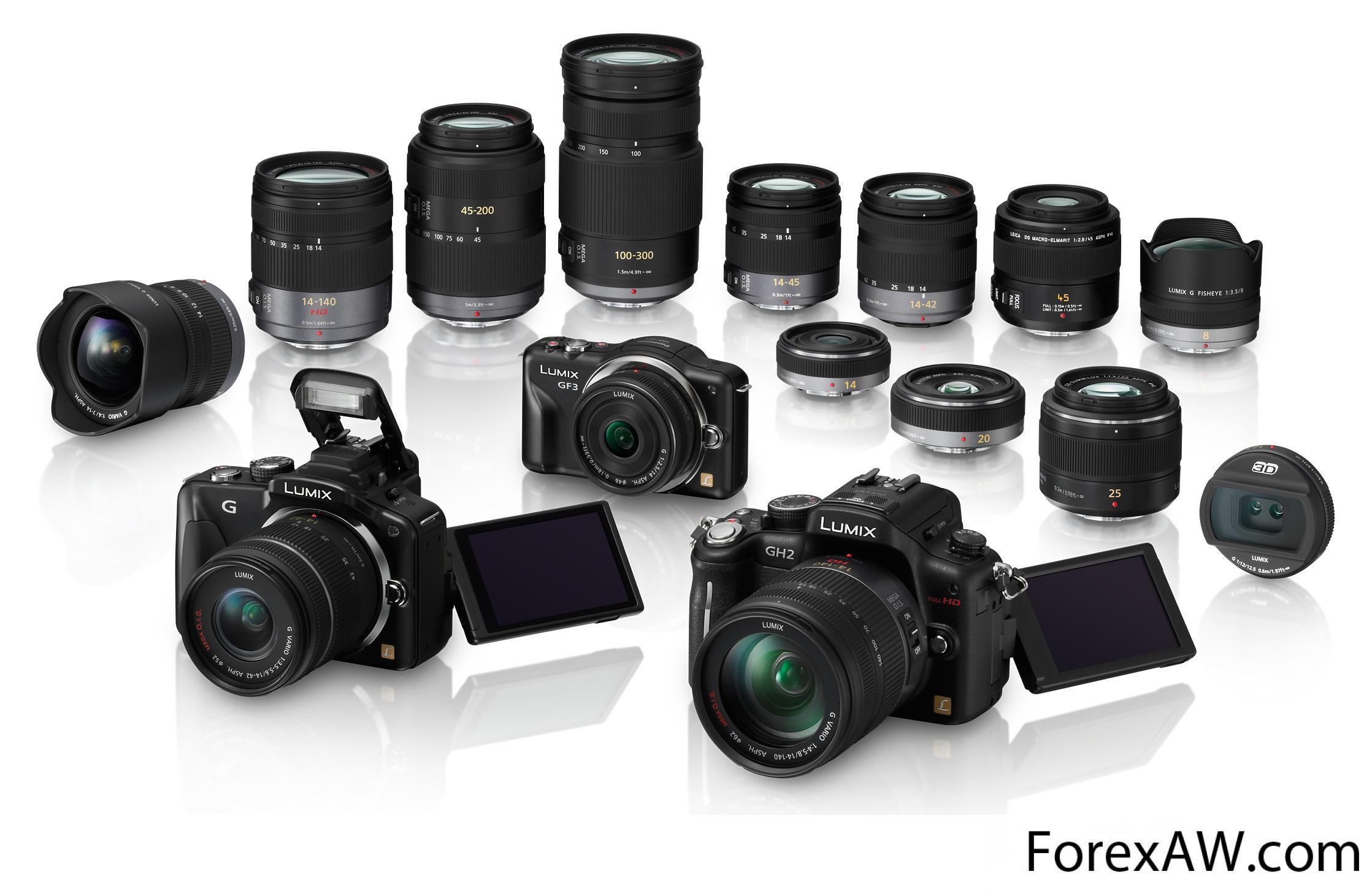Forex lens wiki